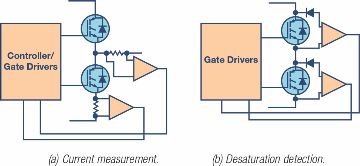 IGBT Over current and Short-Circuit Protection in Industrial