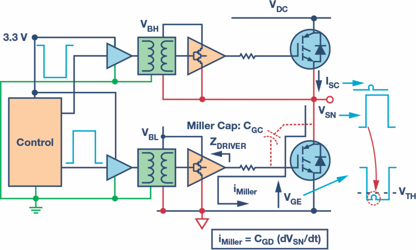 Igbt Over Current And Short Circuit Protection In Industrial Motor How To Buildan Inverter Testerdiagram Miller Induced Shoot Through