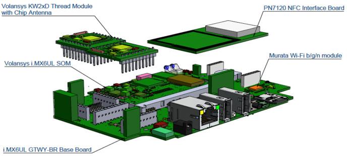 nxp_modulariotgateway_detail