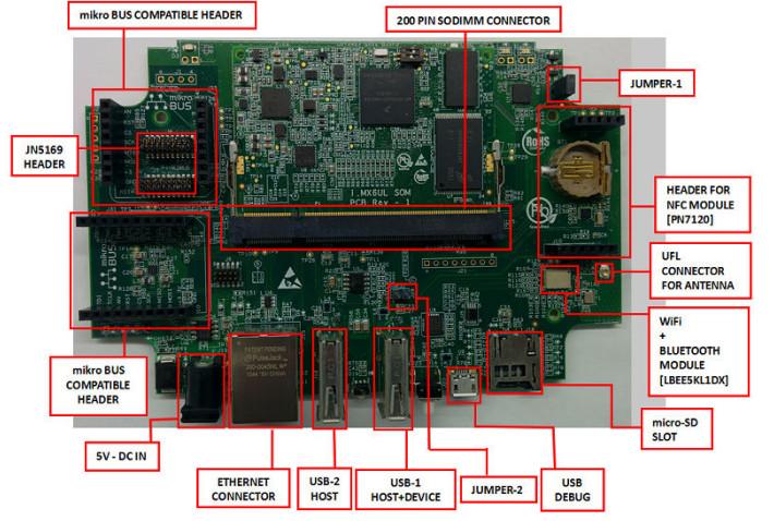 nxp_modulariotgateway_detail4