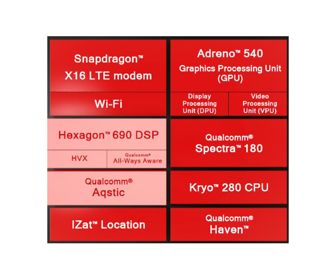 Gigabit class lte connectivity now in snapdragon ele