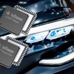 automotive Led