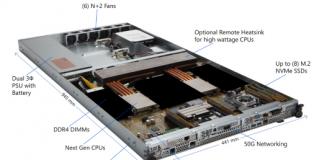 Microsoft,motherboard,Amazon Web Services,renewable energy,