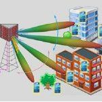 Antenna Array Testing , 5G