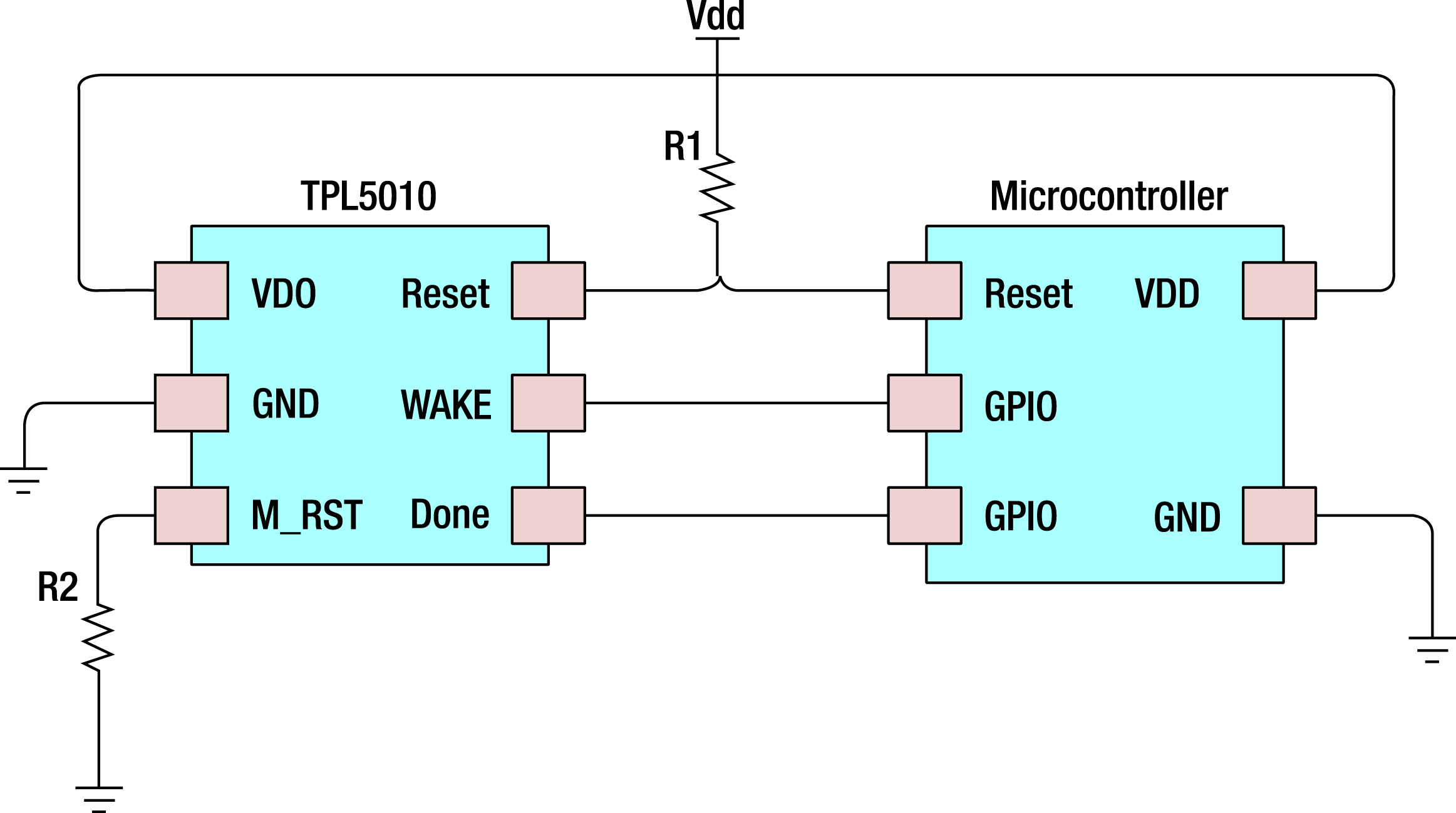Improving IoT System Robustness Using Watchdog Timers - Page