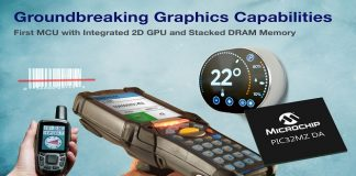 MCU with integrated 2D GPU and integrated DDR2 memory