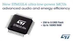 STM32L4 MCU