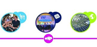 Annual Sustainability Report issued by STMicroelectronics