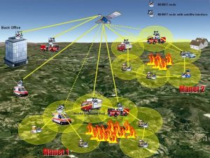 Wireless for Disaster Management