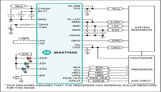 MAX77650-9065