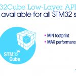 STM32Cube_Low-Layer_APIs_HR_AIAP