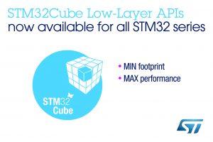 STM32Cube_Low-Layer_APIs_HR_AIAP