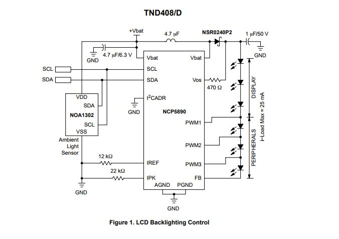 LCD Backlighting Control