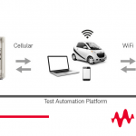 Integrated Cellular, WiFi Protocol Verification Solution