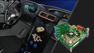renesas R-Car SoC