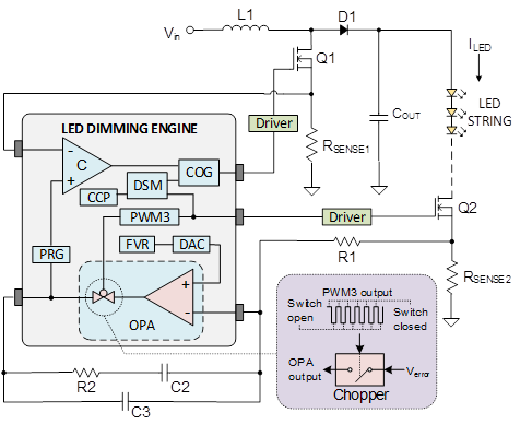 LED dimming engine