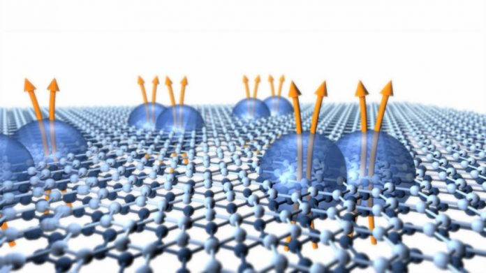 Bilayer Graphene