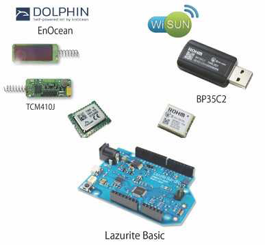 Group Products for IoT