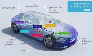 NXP Semiconductors Automotive-Processing-Platform-v1