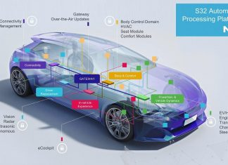 NXP Semiconductors Automotive-Processing-Platform-v1