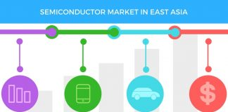 Semiconductor Market East Asia