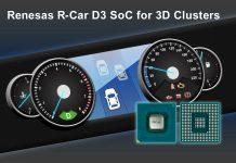 3D-Graphics-Cluster-Market