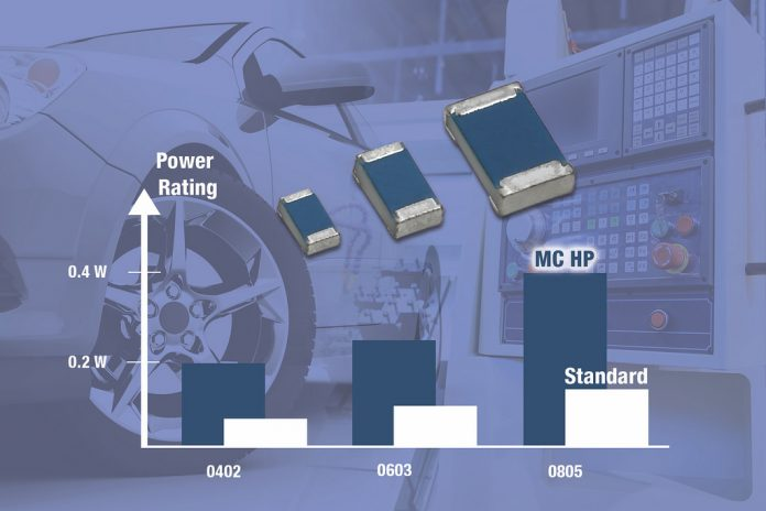 Thin Film Chip Resistors
