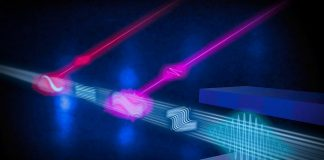 shortest laser pulse