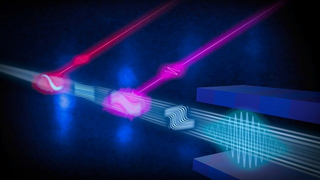 World's fastest, shortest laser pulse created to understand dynamics of chemical reaction