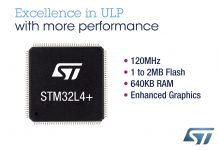 STM32L4+MCU-Series