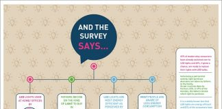 market-survey