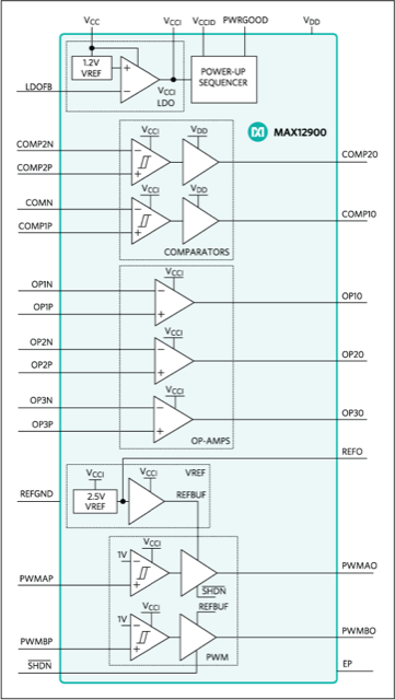 Block-Diagram-Maxim-Integrated