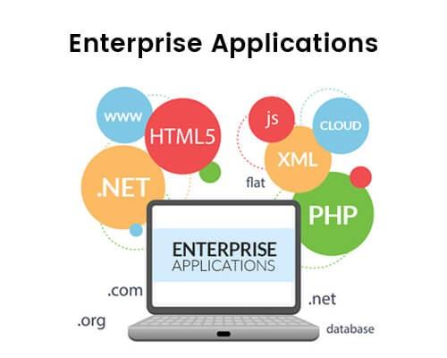Gartner says enterprise application software spending is increasing enterprise applications malvernweather Image collections