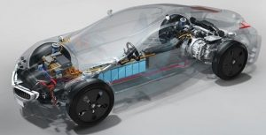 electric-powertrain