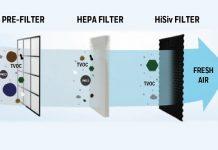 HAP-Filtration