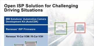 Integrated Open Image Signal Processor Solution for Automotive Camera System