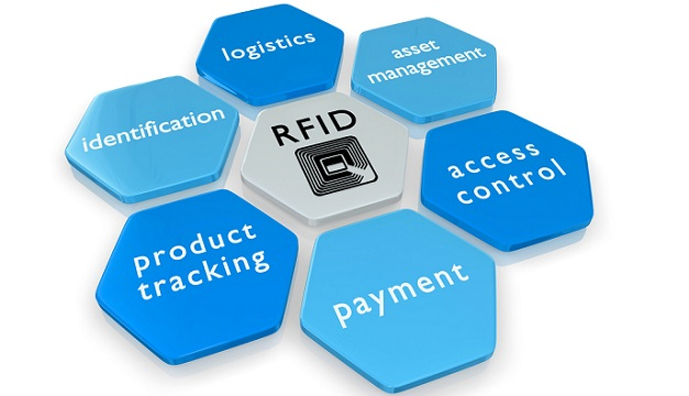 RFID: What is RFID? Its Technology and Applications - ELE Times