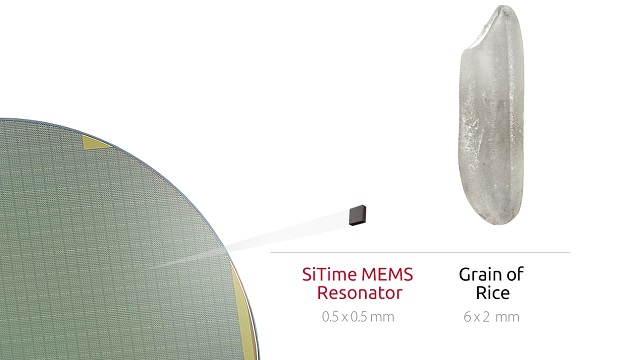 Innovations in MEMS Timing for 5G and IoT