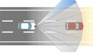 automotive radar main