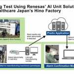 Successful Testing of Productivity Improvements Provided by Renesas AI Unit