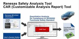 Innovative Safety Analysis Tool to Simplify Automotive ISO 26262 Compliance