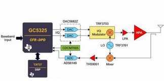 Chireix amplifier structure