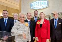 Harting Reports Double-Digit Sales Growth yet again