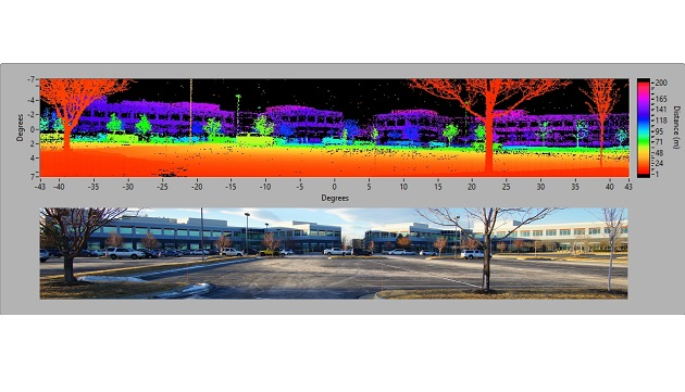 Long range LiDAR based on FMCW for autonomous vehicles introduced at