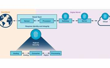 Cyber Security for Industrial Ethernet