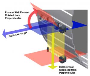 HallEffect Sensor Orientation to Target