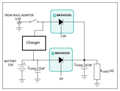 Ideal Diode