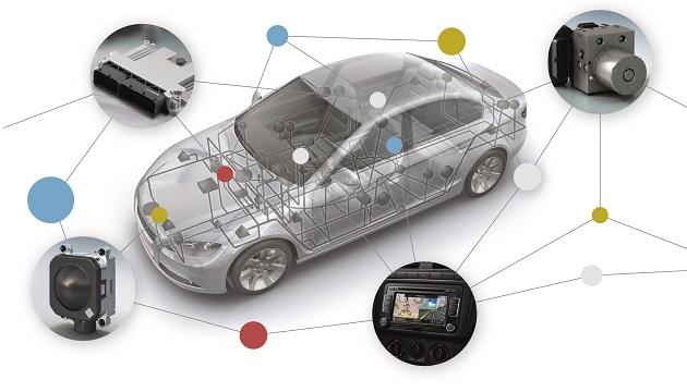 Automotive Electronics main