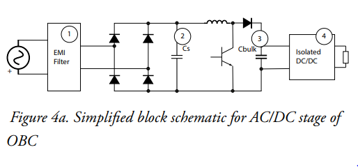 fig 4a