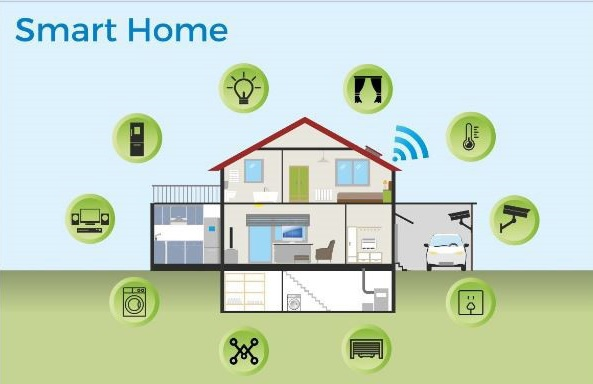 Power Solution for Smart Home Controller - ELE Times
